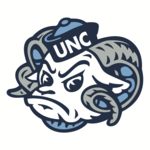Team north carolina mascot
